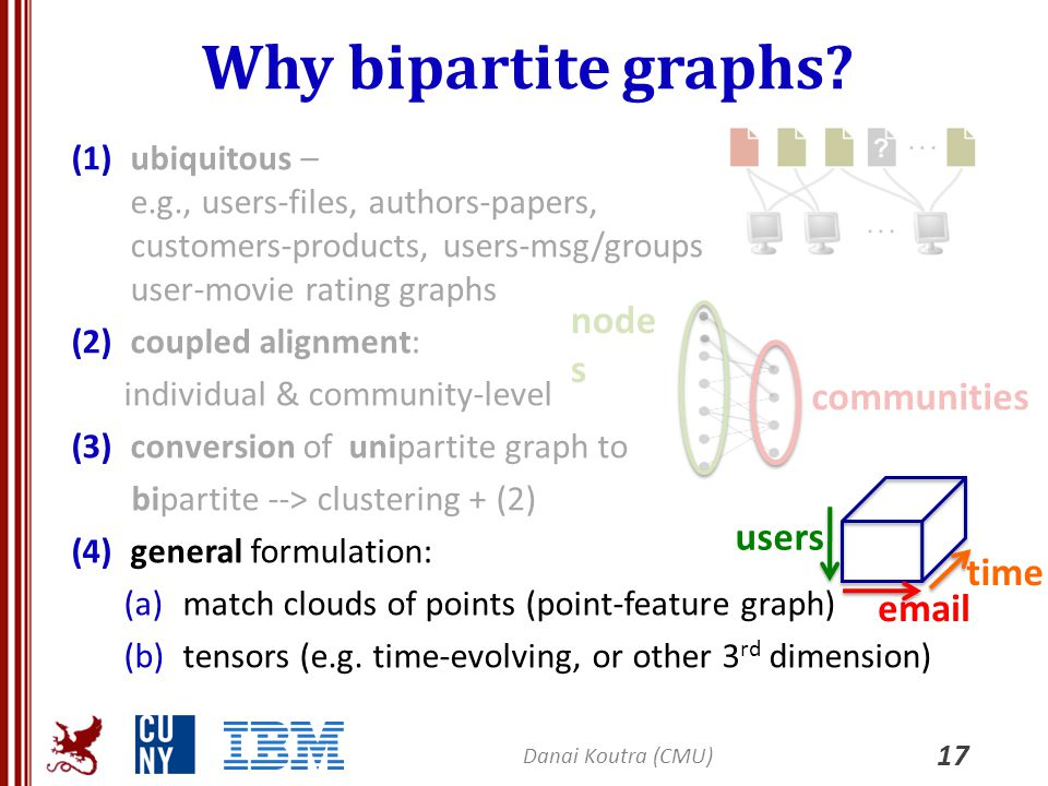 Why bipartite graphs nodes communities users time email