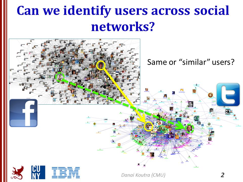 Can we identify users across social networks