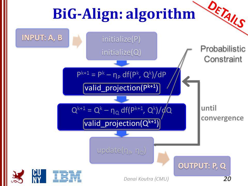 BiG-Align: algorithm DeTaIlS INPUT: A, B initialize(P) initialize(Q)