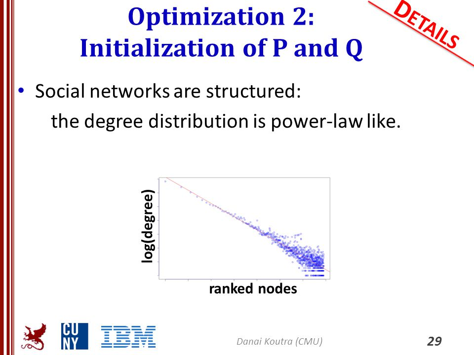 Optimization 2: Initialization of P and Q