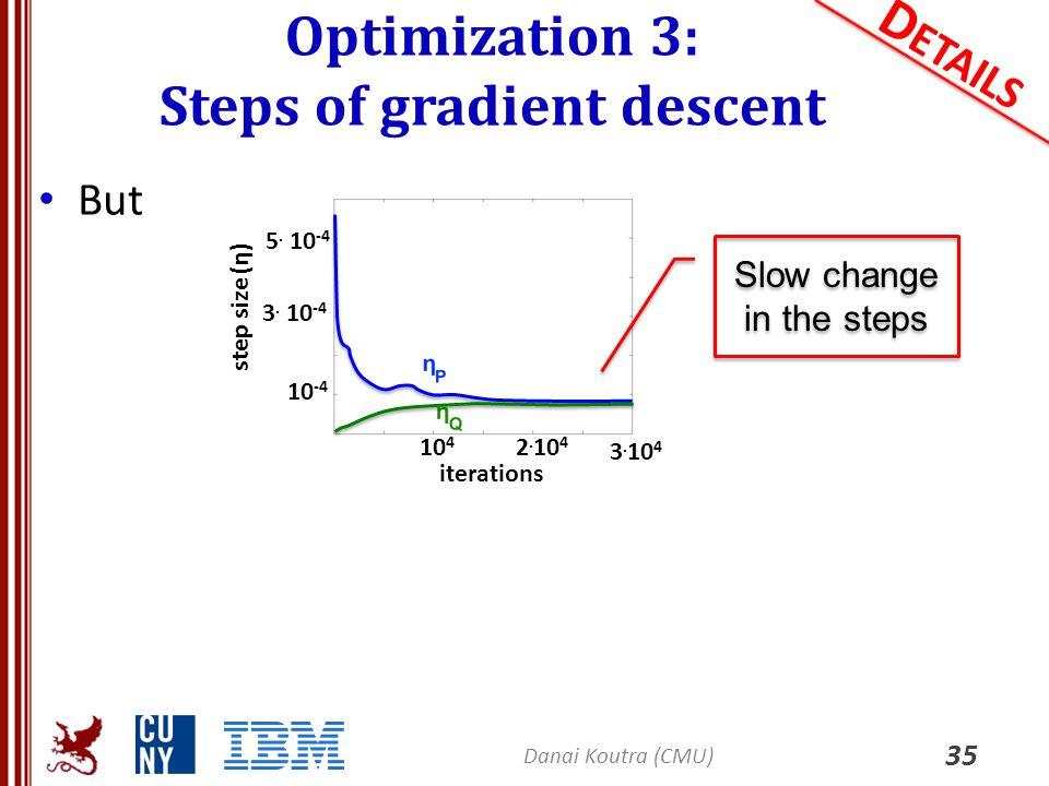 Optimization 3: Steps of gradient descent