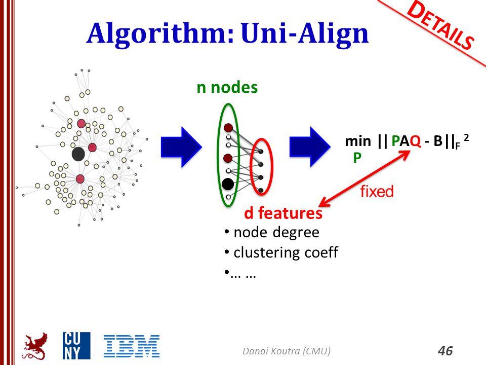Algorithm: Uni-Align Details n nodes d features min || PAQ - B||F 2 P