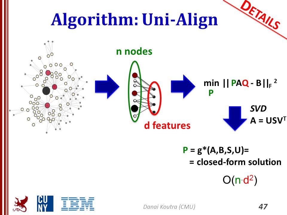 Algorithm: Uni-Align Details n nodes d features O(n.d2)