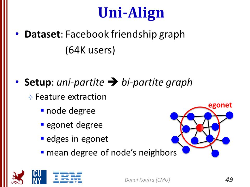 Uni-Align Dataset: Facebook friendship graph (64K users)