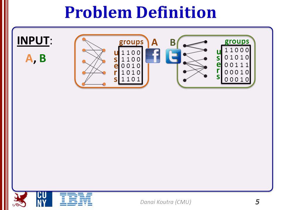 Problem Definition INPUT: A, B A B u users s e r groups 1 1 0 0 0