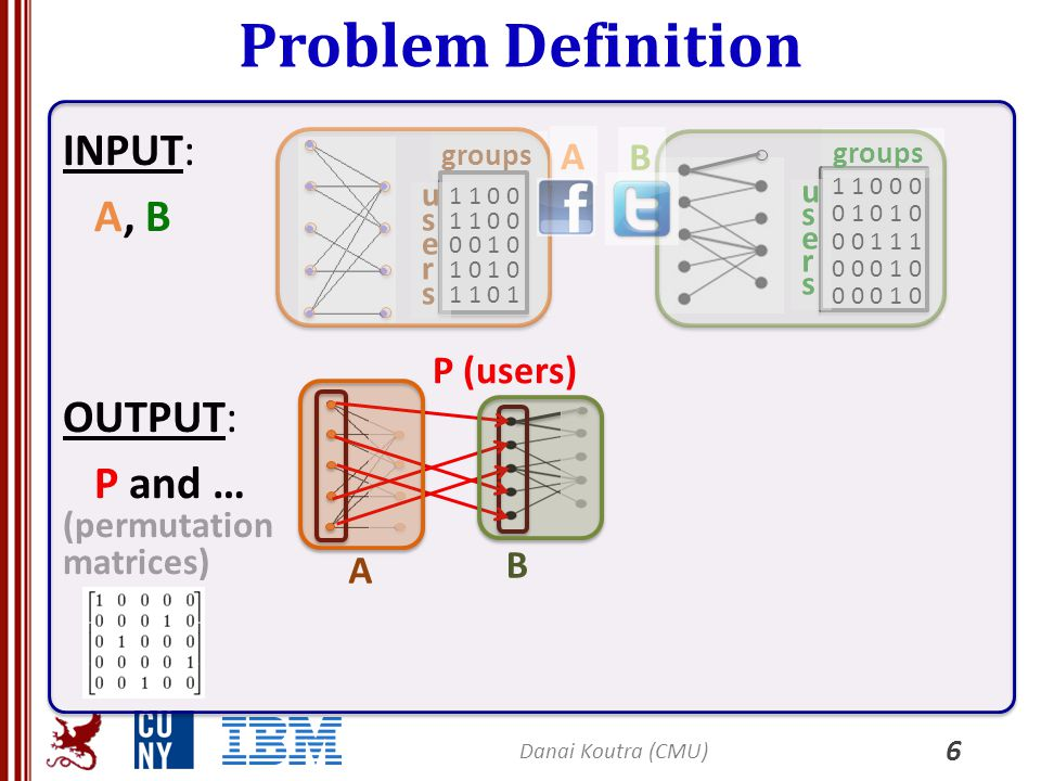Problem Definition INPUT: A, B OUTPUT: P and … A B P (users) B A