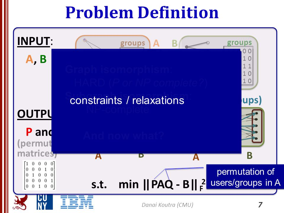 Problem Definition INPUT: A, B OUTPUT: P and Q