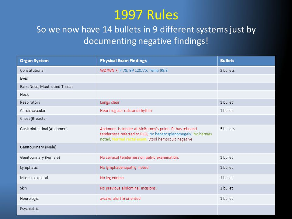 1997 Rules So we now have 14 bullets in 9 different systems just by documenting negative findings!