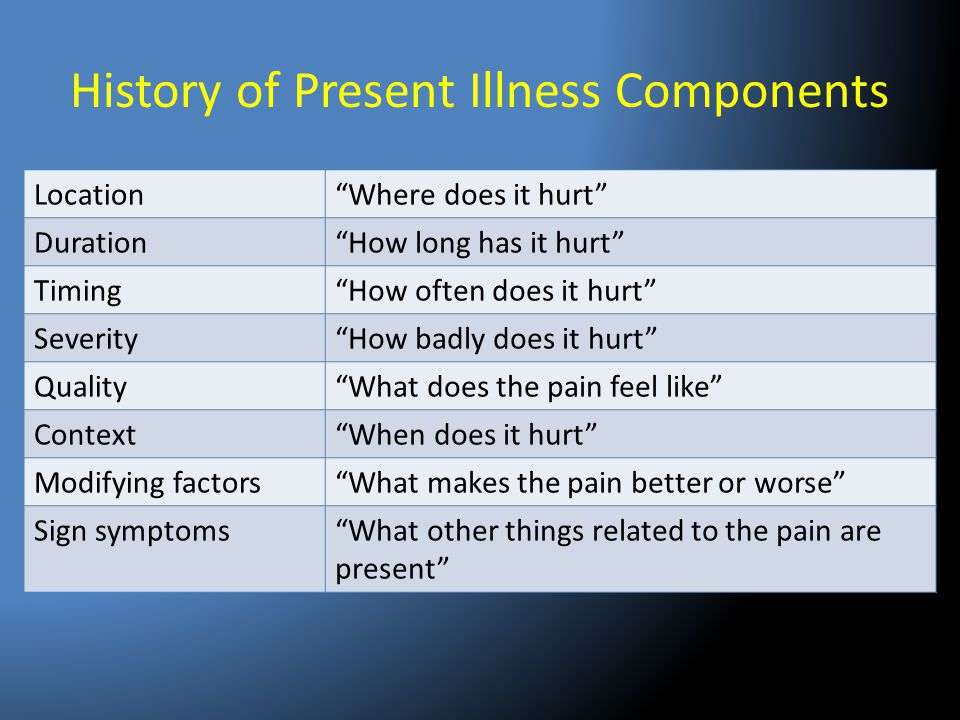 History of Present Illness Components