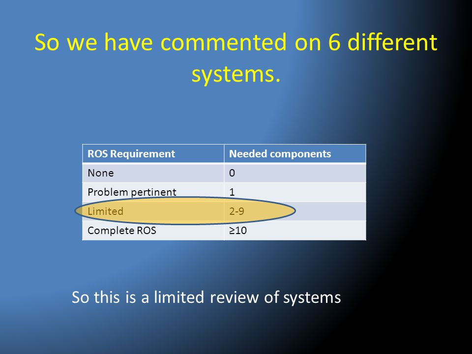 So we have commented on 6 different systems.