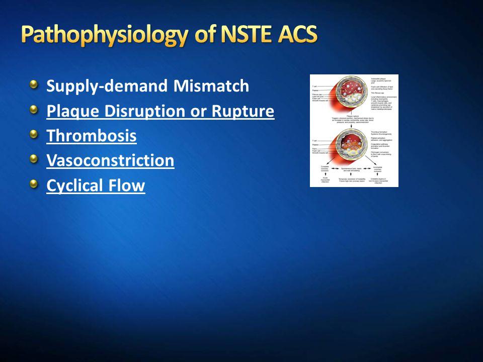 Pathophysiology of NSTE ACS