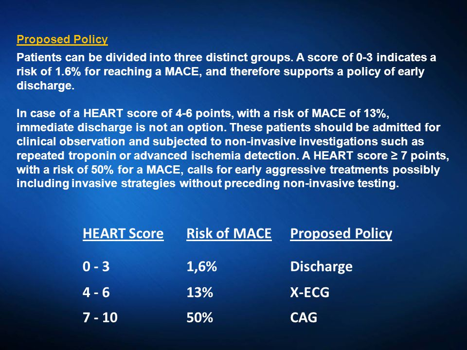 HEART Score Risk of MACE Proposed Policy 0 - 3 1,6% Discharge 4 - 6