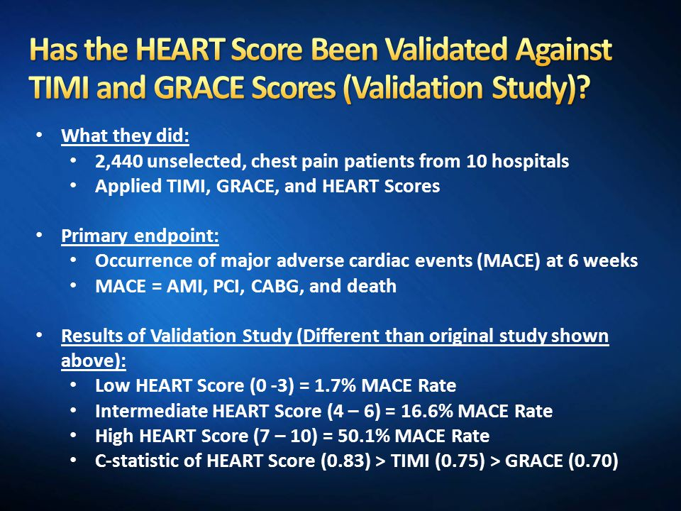 Has the HEART Score Been Validated Against TIMI and GRACE Scores (Validation Study)
