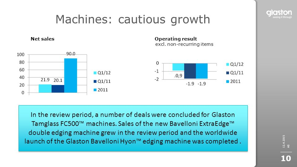 Machines: cautious growth