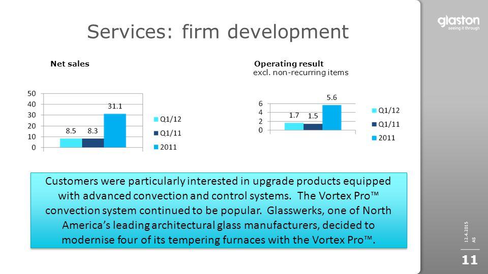 Services: firm development