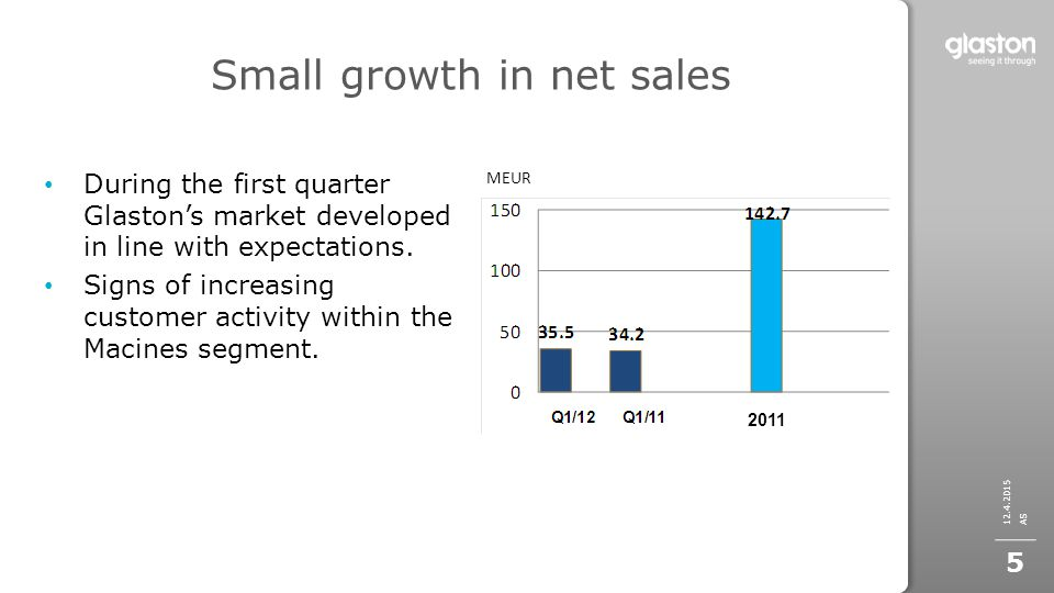 Small growth in net sales