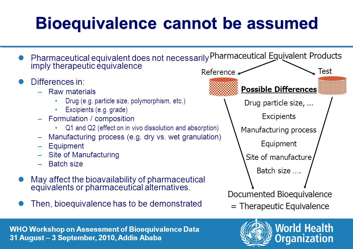 Bioequivalence cannot be assumed