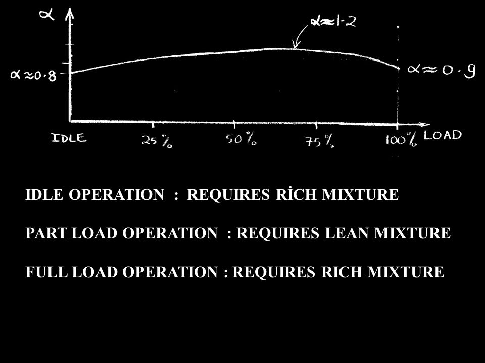 IDLE OPERATION : REQUIRES RİCH MIXTURE
