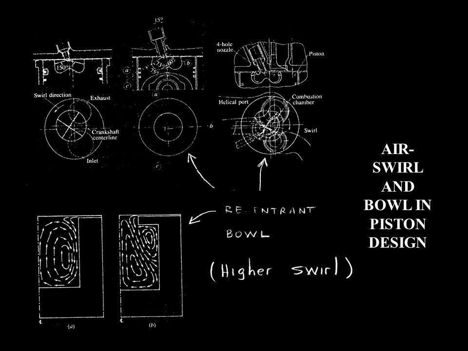 AIR-SWIRL AND BOWL IN PISTON DESIGN