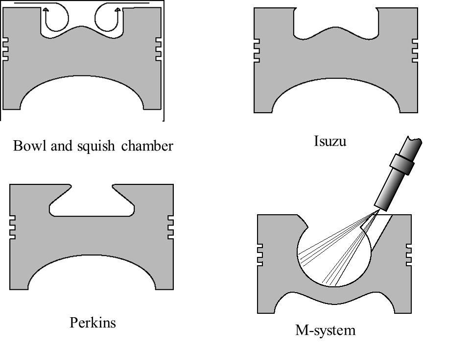 Isuzu Bowl and squish chamber Perkins M-system