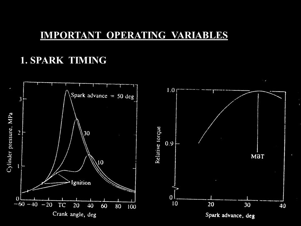 IMPORTANT OPERATING VARIABLES