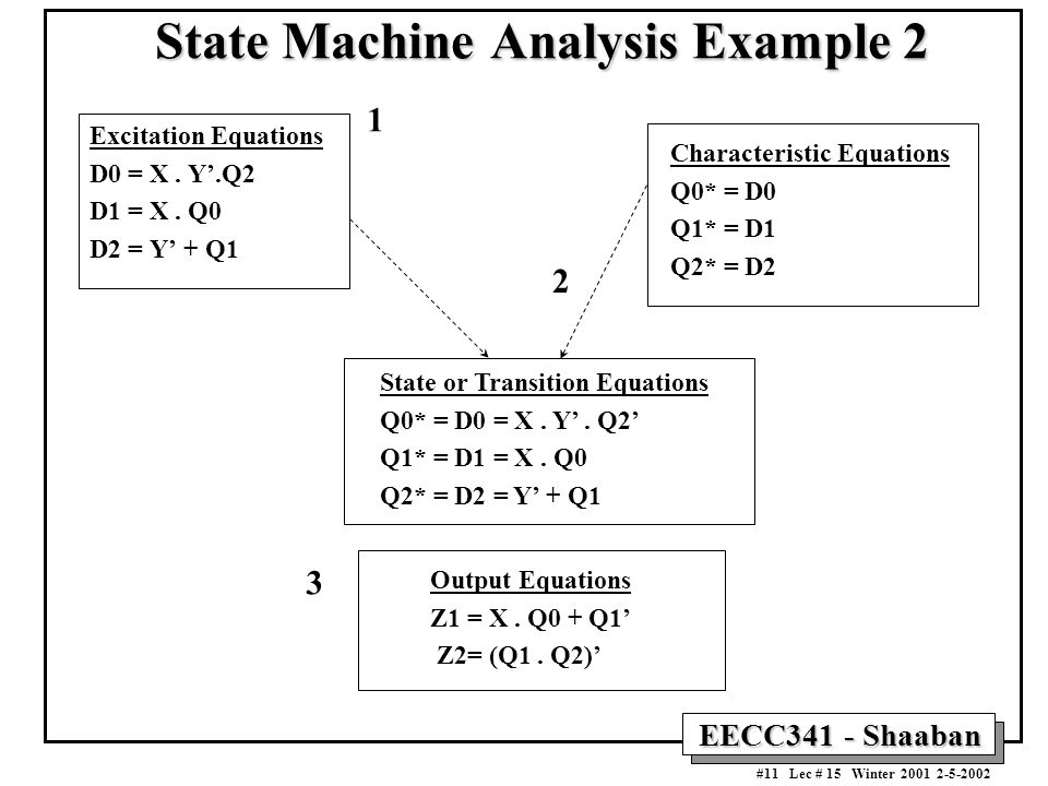 State Machine Analysis Example 2