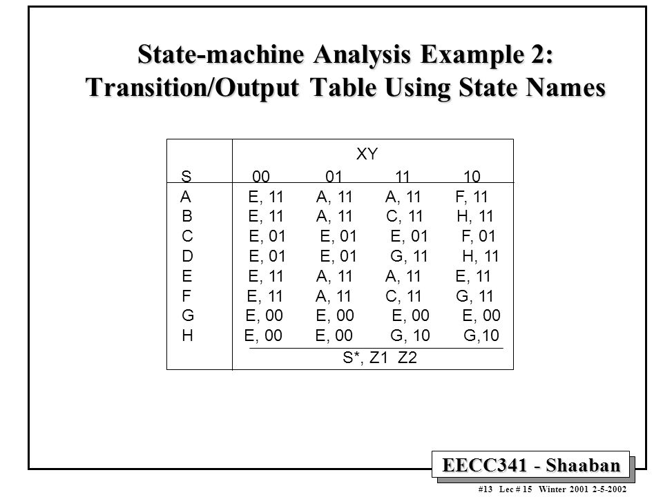 State-machine Analysis Example 2: Transition/Output Table Using State Names