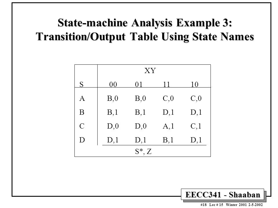 State-machine Analysis Example 3: Transition/Output Table Using State Names