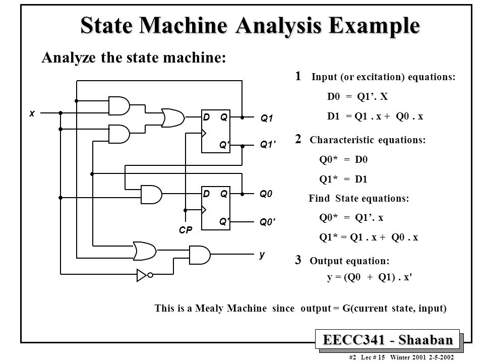State Machine Analysis Example