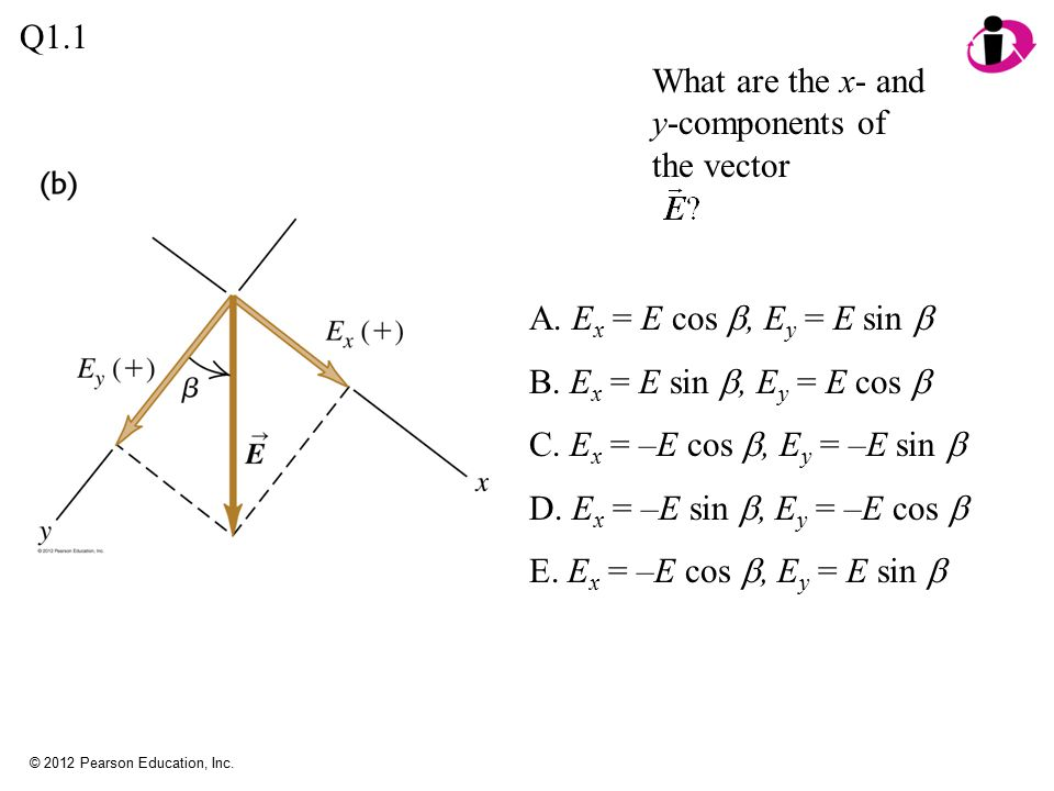 What are the x- and y-components of the vector