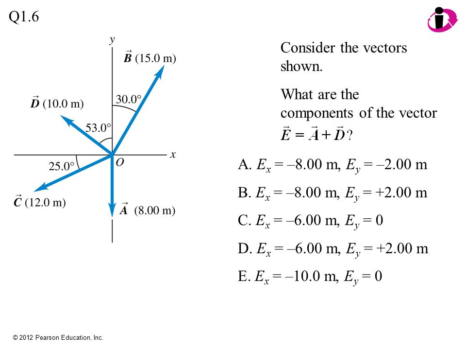 Consider the vectors shown. What are the components of the vector