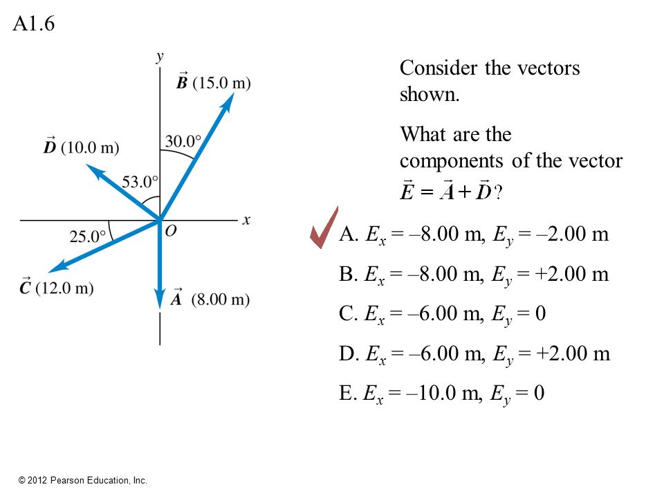 A1.6 Consider the vectors shown. What are the components of the vector. A. Ex = –8.00 m, Ey = –2.00 m.