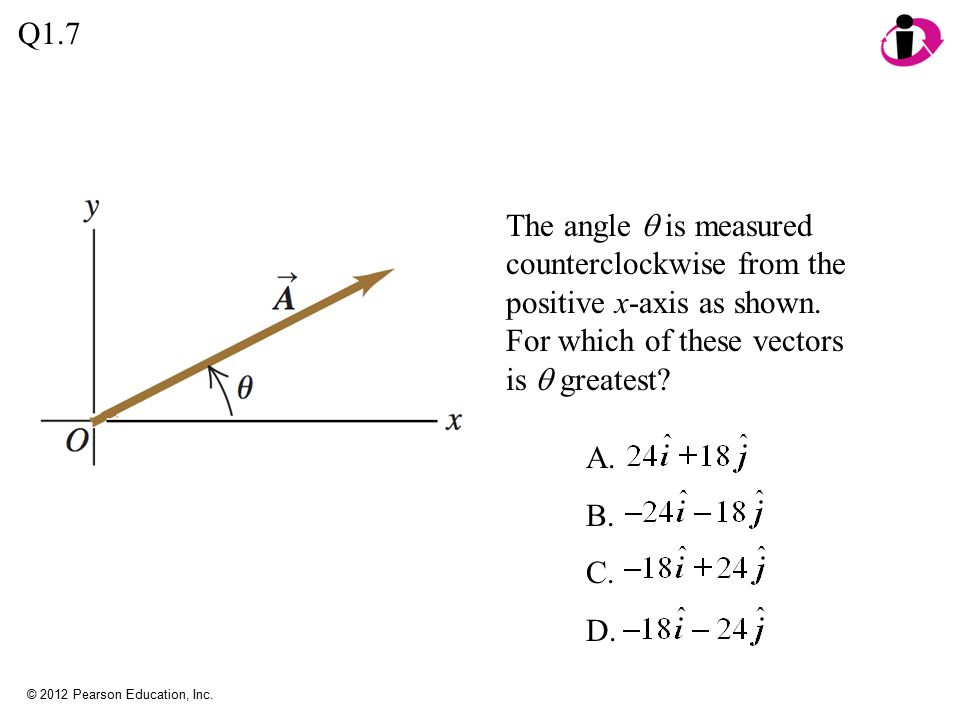 Q1.7 The angle  is measured counterclockwise from the positive x-axis as shown. For which of these vectors is  greatest