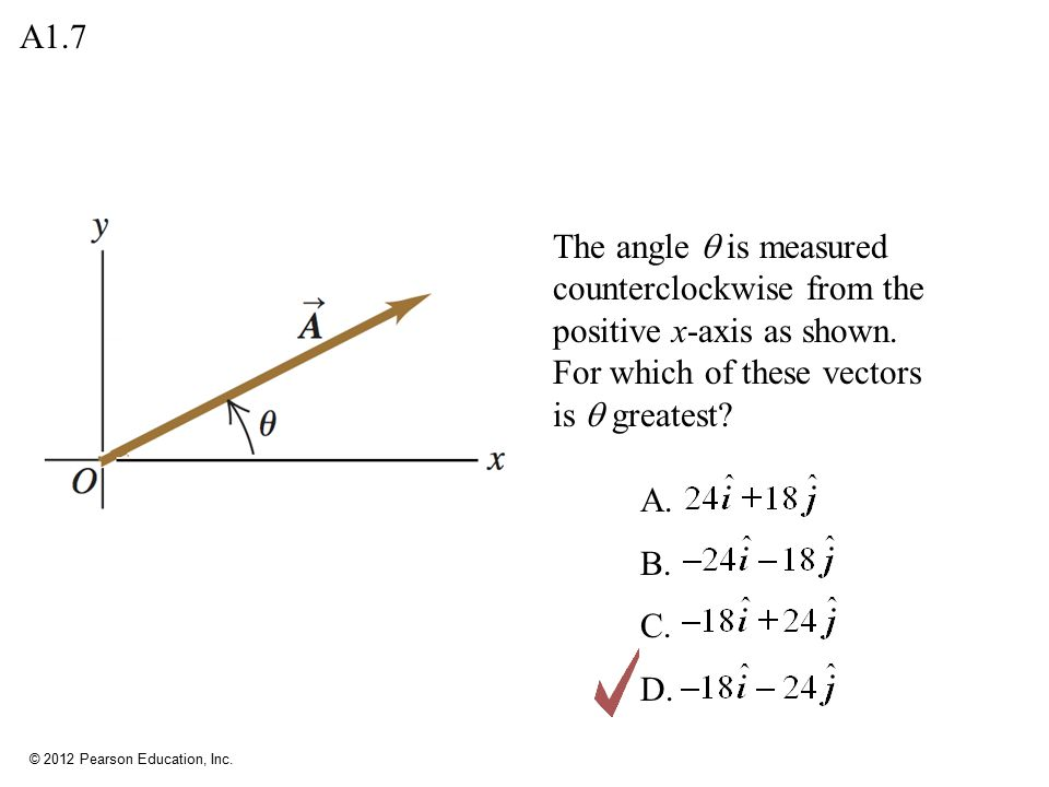 A1.7 The angle  is measured counterclockwise from the positive x-axis as shown. For which of these vectors is  greatest