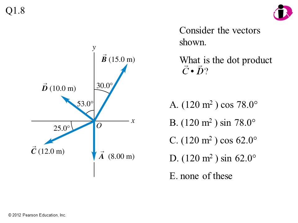 Consider the vectors shown. What is the dot product