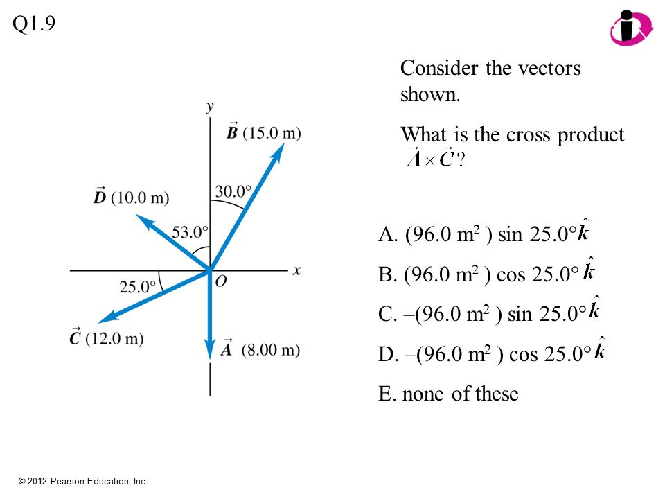Consider the vectors shown. What is the cross product