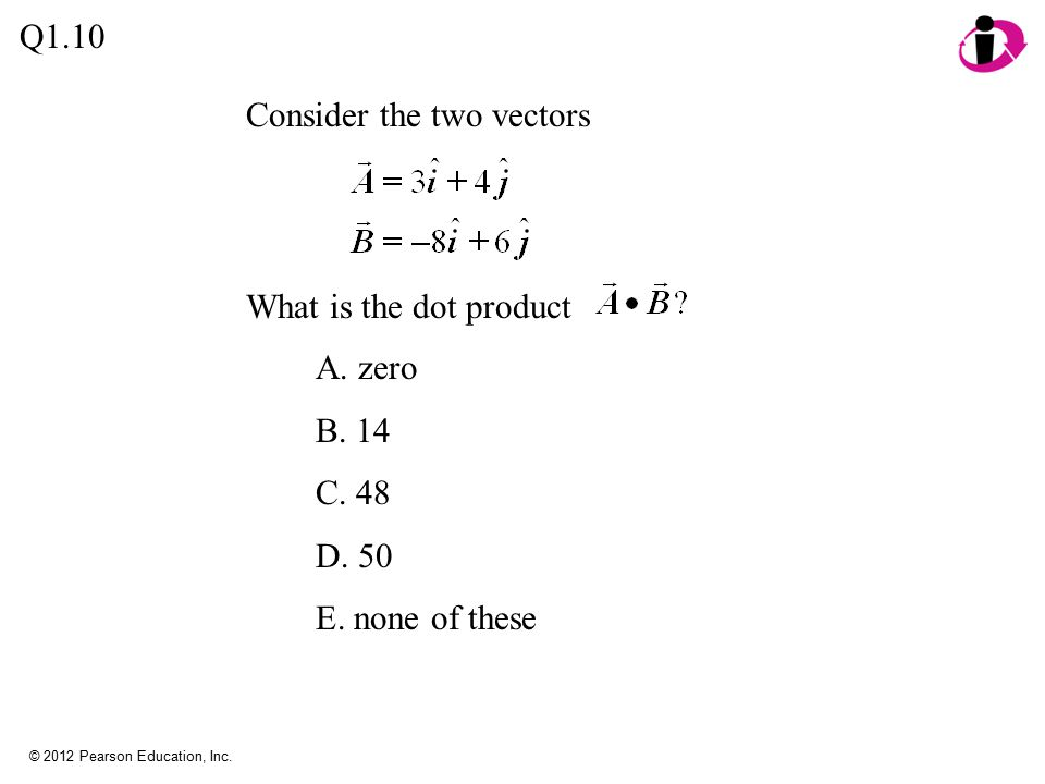 Consider the two vectors
