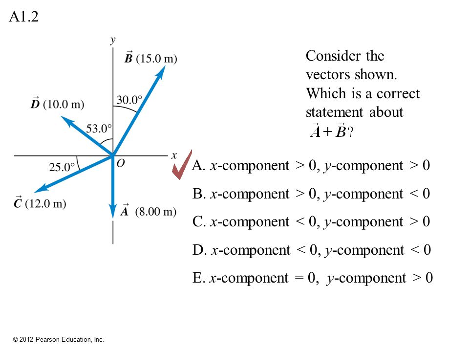 A1.2 Consider the vectors shown. Which is a correct statement about. A. x-component > 0, y-component > 0.