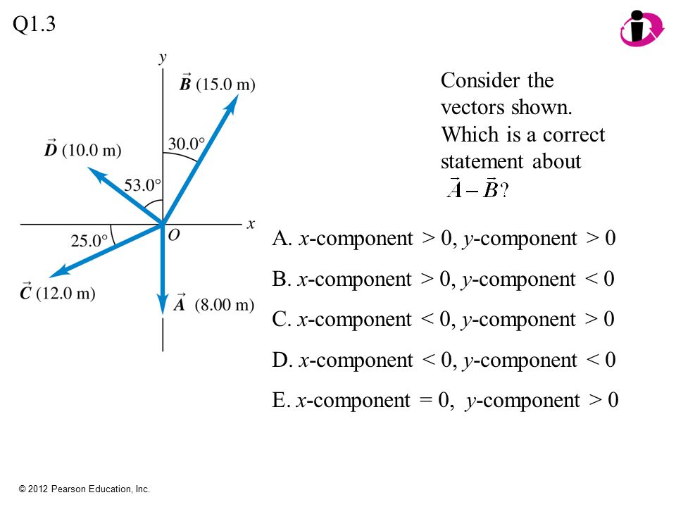 Consider the vectors shown. Which is a correct statement about