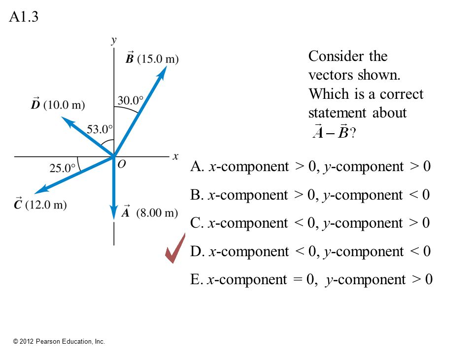 A1.3 Consider the vectors shown. Which is a correct statement about. A. x-component > 0, y-component > 0.