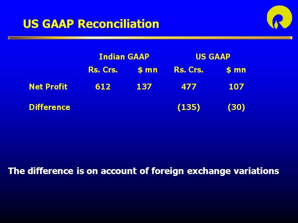 US GAAP Reconciliation