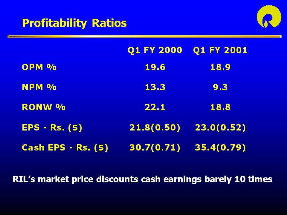 Profitability Ratios RIL's market price discounts cash earnings barely 10 times