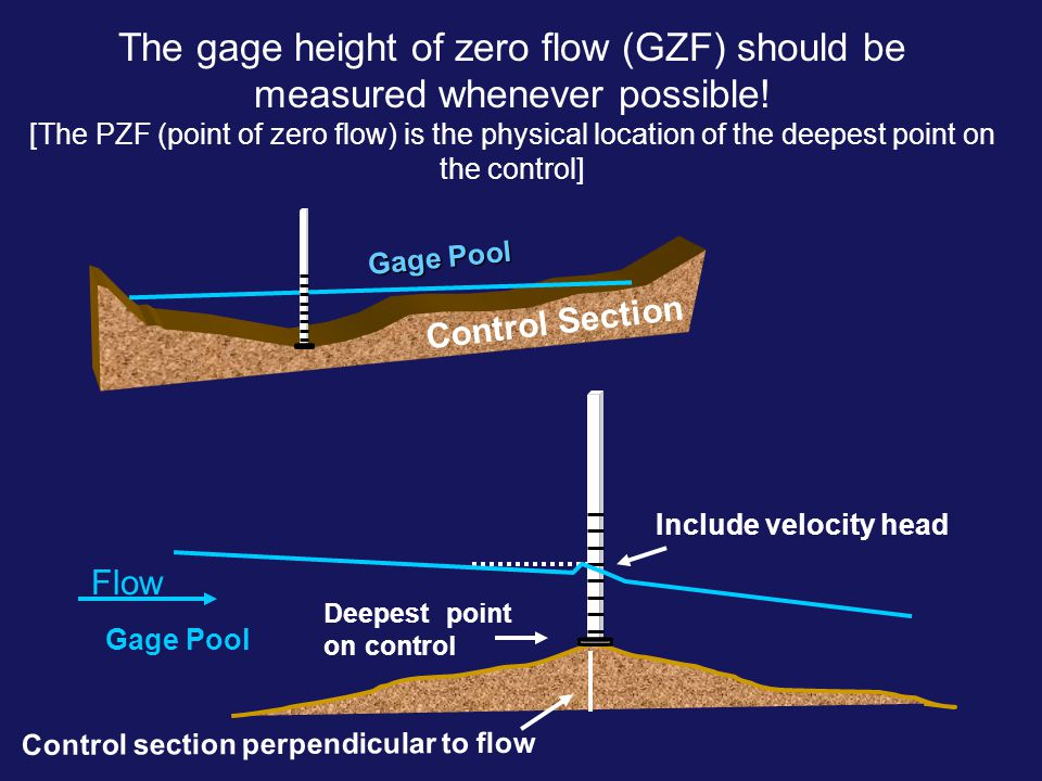 Control section perpendicular to flow