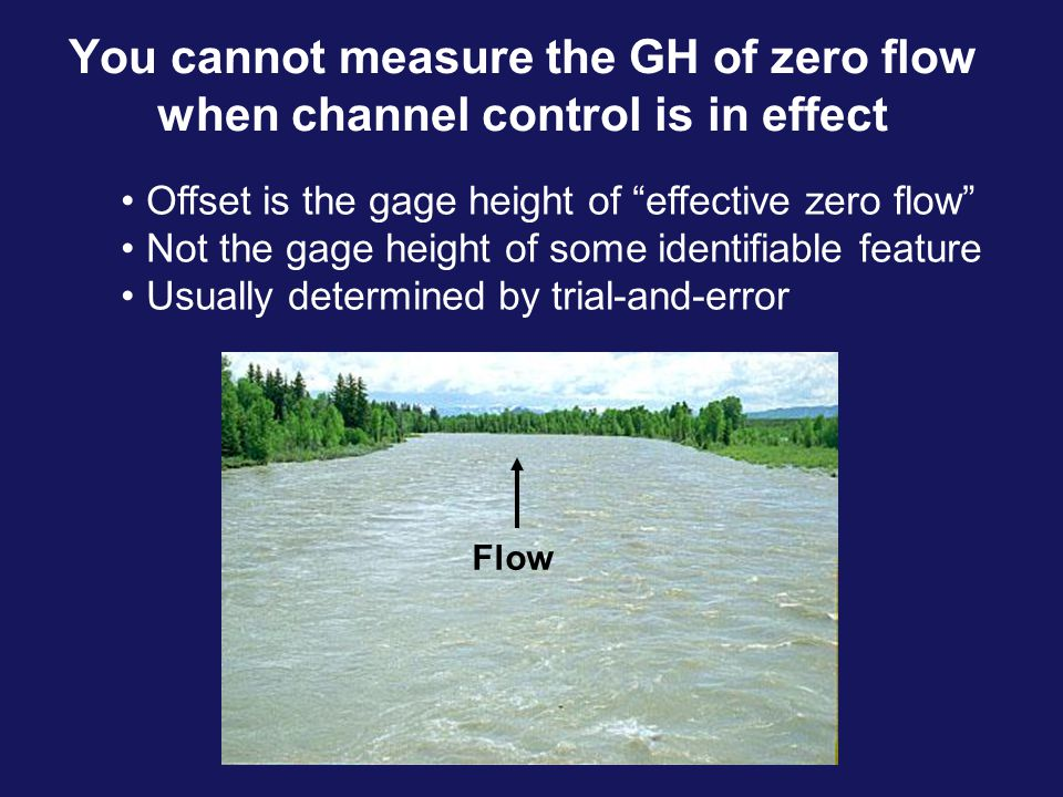 You cannot measure the GH of zero flow when channel control is in effect