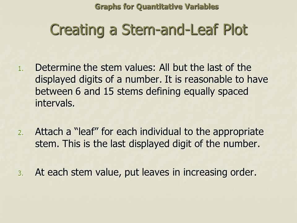 Creating a Stem-and-Leaf Plot