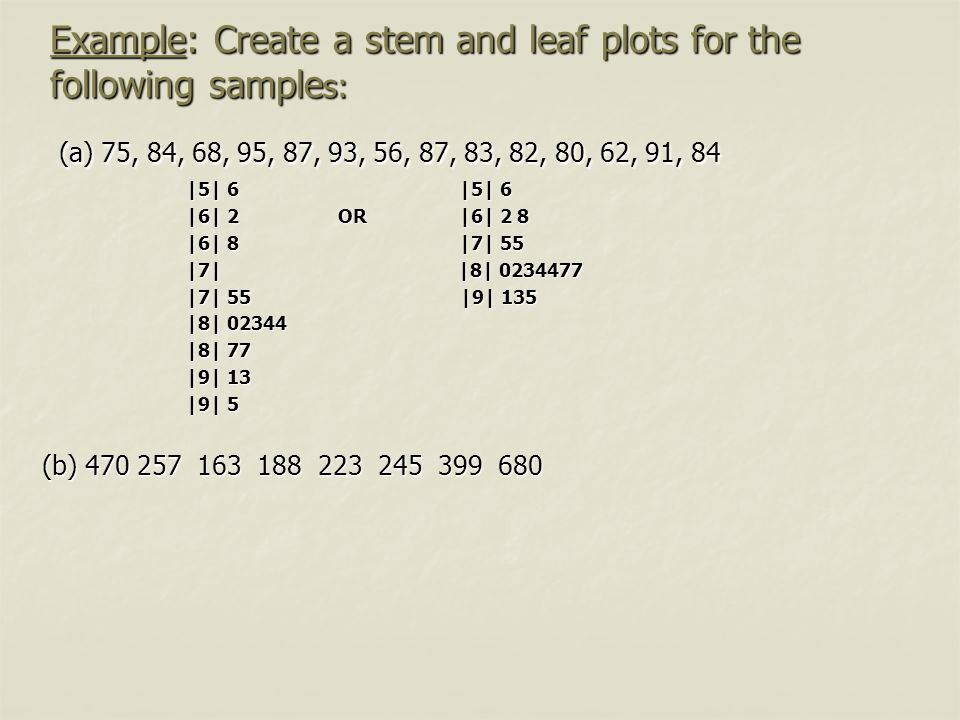 Example: Create a stem and leaf plots for the following samples: