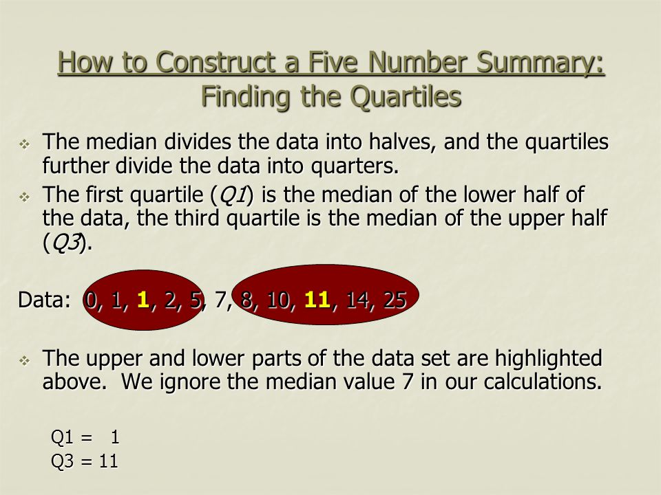 How to Construct a Five Number Summary: Finding the Quartiles