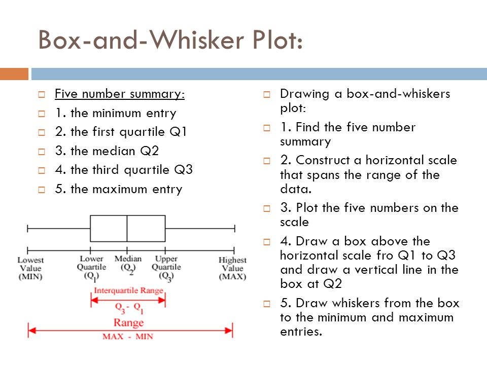 how to draw a box and whisker plot pdf