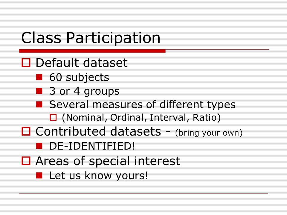 Class Participation Default dataset