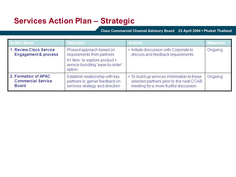 Services Action Plan – Strategic